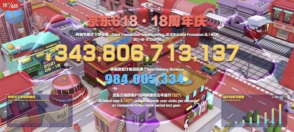 源头好花受青睐 京东618玉溪花卉产业带同比增长超258%