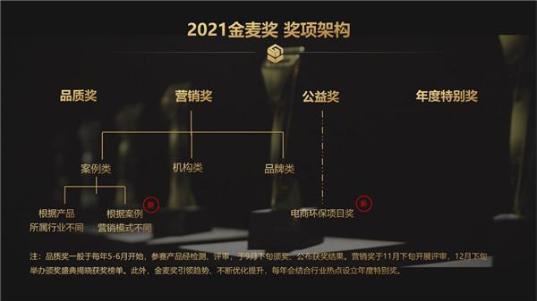 """历""""九""""弥新——2021金麦奖正式启动申报!"""