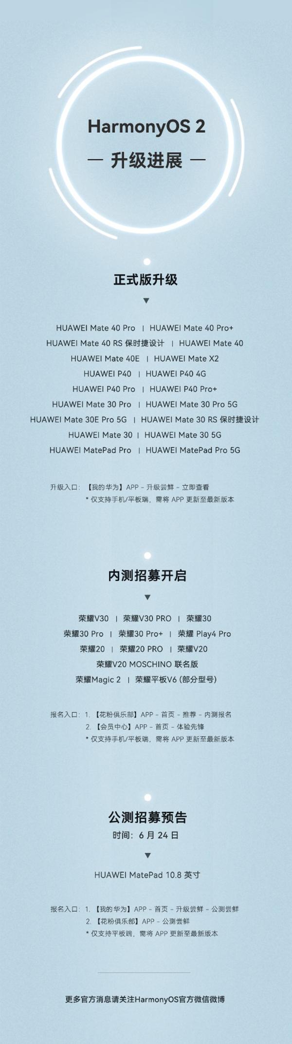 华为开放HarmonyOS 2正式版申请,Mate40系列等18款机型率先升级