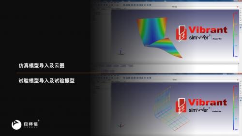 安怀信sim V&Ver Vibrant动力学仿真验证软件获工业管理部门大力支持
