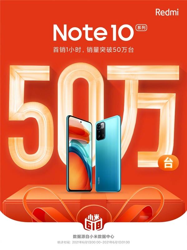 1小时销量突破50万台!旗舰芯小金刚Redmi Note 10系列力创首销新纪录