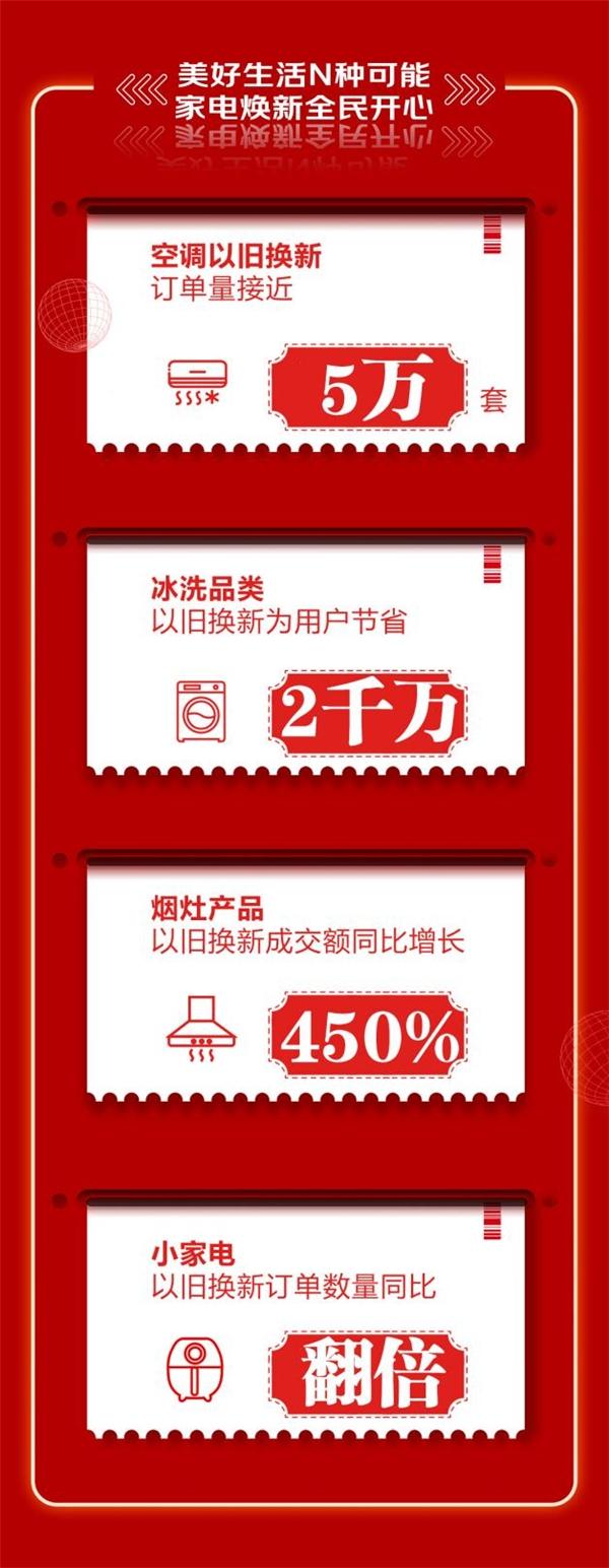 京东618家电品类捷报频传,从这个夏日开始焕新你的生活