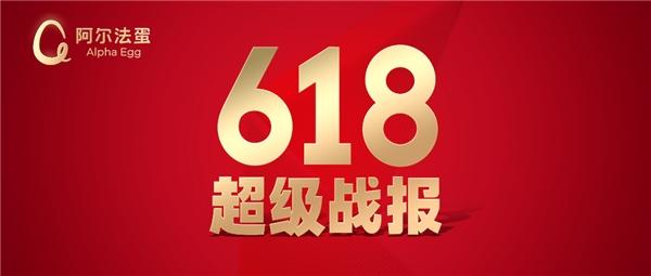 阿尔法蛋618战报:勇夺双平台五连冠 抖音挑战赛收获4.8亿热度
