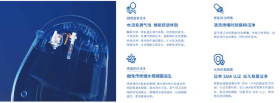 蓝气球卫浴案例赏析:智能科技助力你的生活