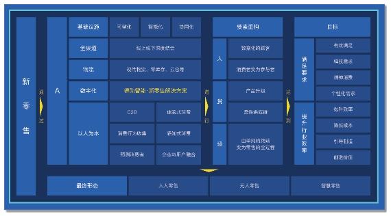 中关村科金与青岛海信达成战略合作,携手共建数字新零售生态