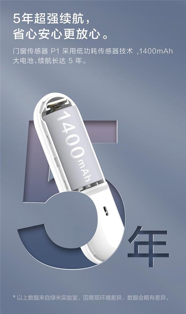 Aqara 门窗传感器 P1发布:5年超长续航,售价169元