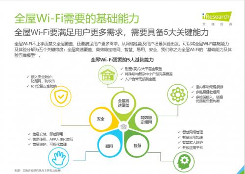 最新《中国全屋Wi-Fi白皮书》为你详解全屋Wi-Fi