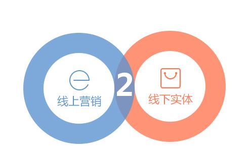 九天鹤鸣与锦荟港达成深度合作,全面打造有温度的商业体验