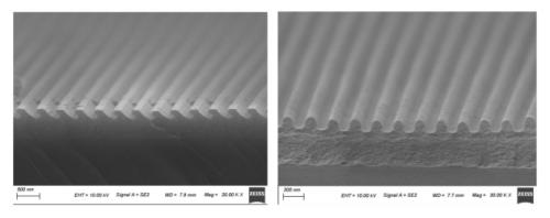 珑璟光电正式发布衍射光波导模组