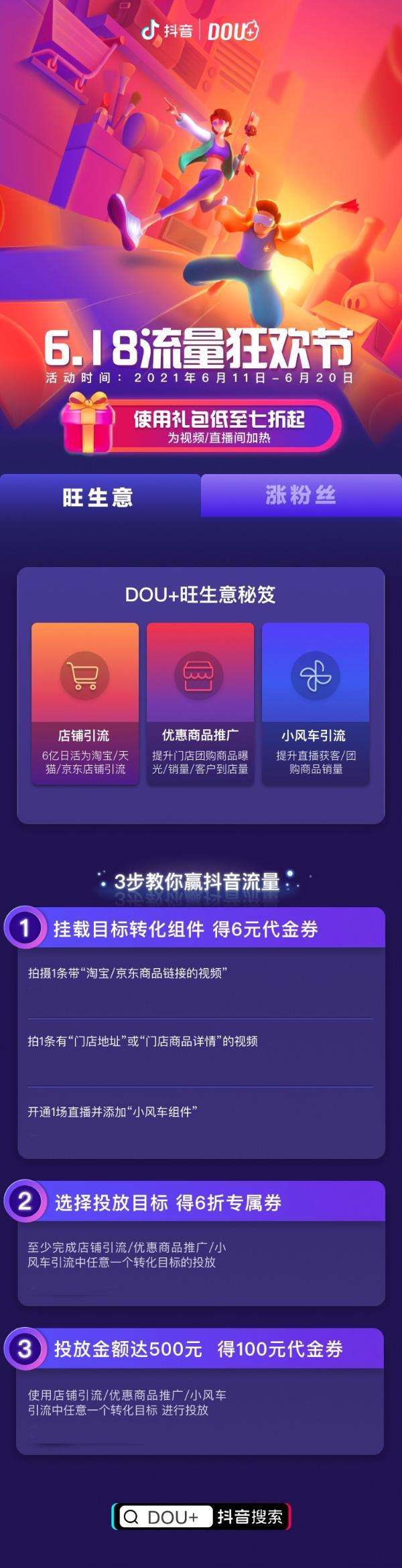 """DOU+""""6.18流量狂欢节""""来了,精细化营销场景投放助力好生意"""