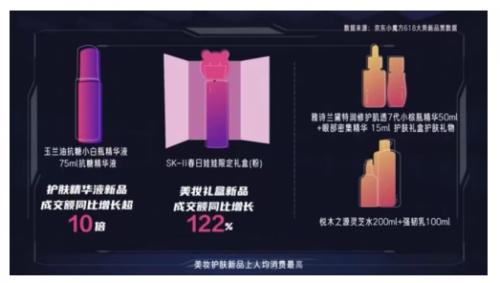 京东618小魔方掀起追新热潮 百大新锐品牌超半数成交额增长翻倍