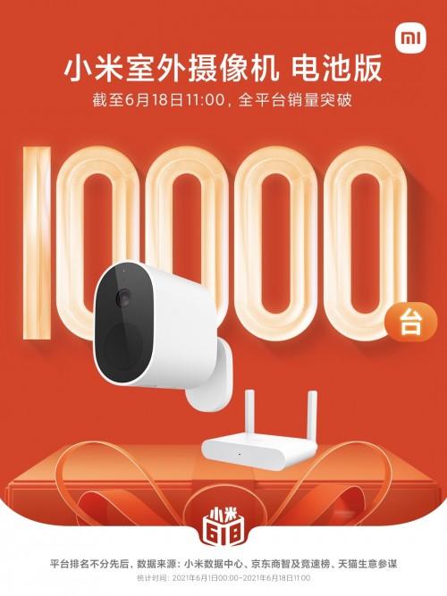 小米室外摄像机销量超10000台,荣登京东监控摄像品类热销榜TOP 2