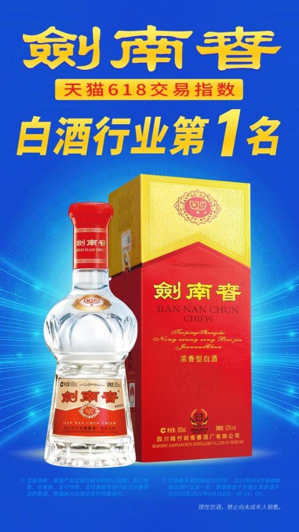 """快讯!剑南春夺""""618""""白酒品牌旗舰店交易指数第一名"""