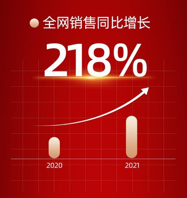 燕小厨探索特定蓝海人群,618收获218%同比销售增长