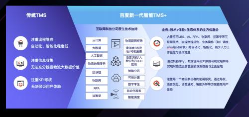 百度地图亮相2021亚洲智慧创新物流大会,推出智能物流解决方案新服务
