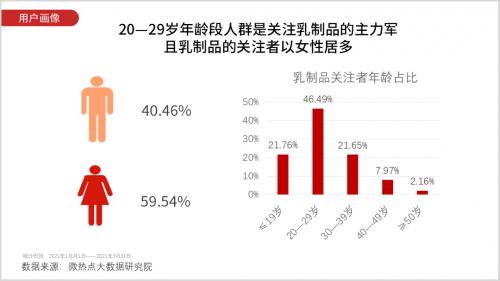 简爱酸奶夏海通:消费红海中 精准定位差异化竞争 为新创企业指明方向