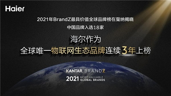 独一无二的物联网生态品牌来自中国,到底为世界创造出什么?