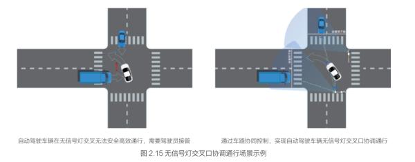 自动驾驶如何从单体智能转向协同智能?清华与百度联合发布车路协同技术创新白皮书