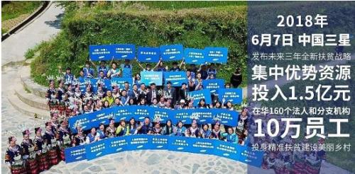 """中国三星""""分享村庄""""村长访韩学习产业致富经"""