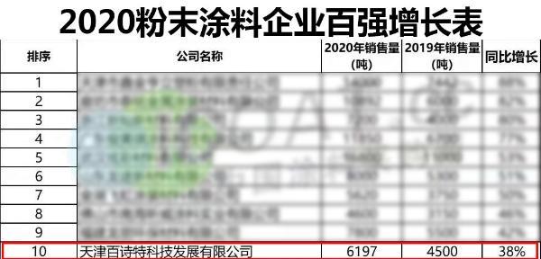 首家粉末涂料企业千百色全新亮相天津国家会展中心