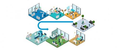 《2021智慧医院创新白皮书》发布,从近万人调研数据探寻创新路径