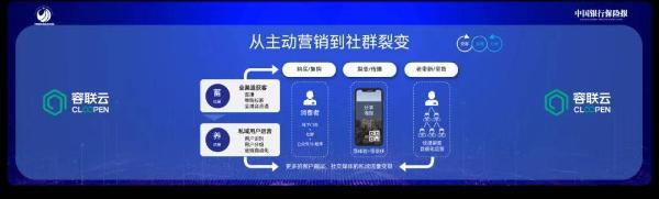 """容联云赋能保险业数字化提速:""""服销一体化""""成新趋势"""
