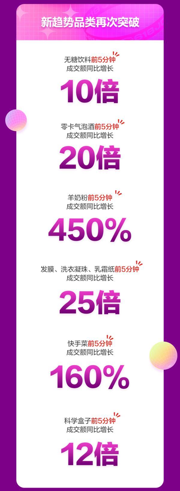 京东超市618:全渠道联动为品牌带来重要增量