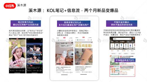 卓尔数科发布《2021年小红书美妆护肤品类行业洞察报告》.