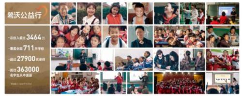 社会荣誉与商业战绩双丰收,广州视源树立企业新典范
