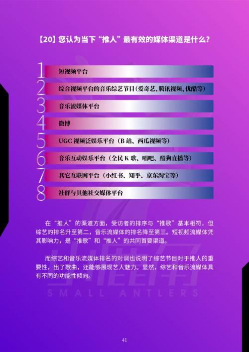 《2021中国音乐营销发展研究报告》:可视化宣发加速音乐营销创新