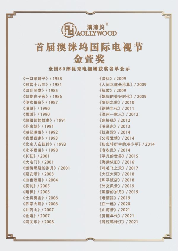 首届澳涞坞国际电视节金萱奖·全国50部优秀电视剧获奖名单公示