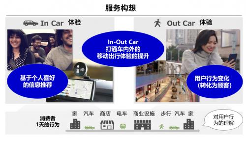 电装和NTT DATA验证新的移动体验服务