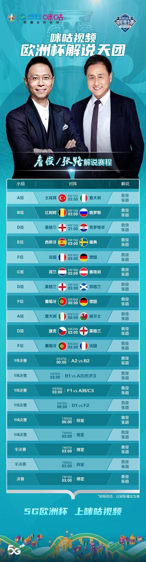 延迟到2021年开赛,但为什么还叫《2020欧洲杯》?
