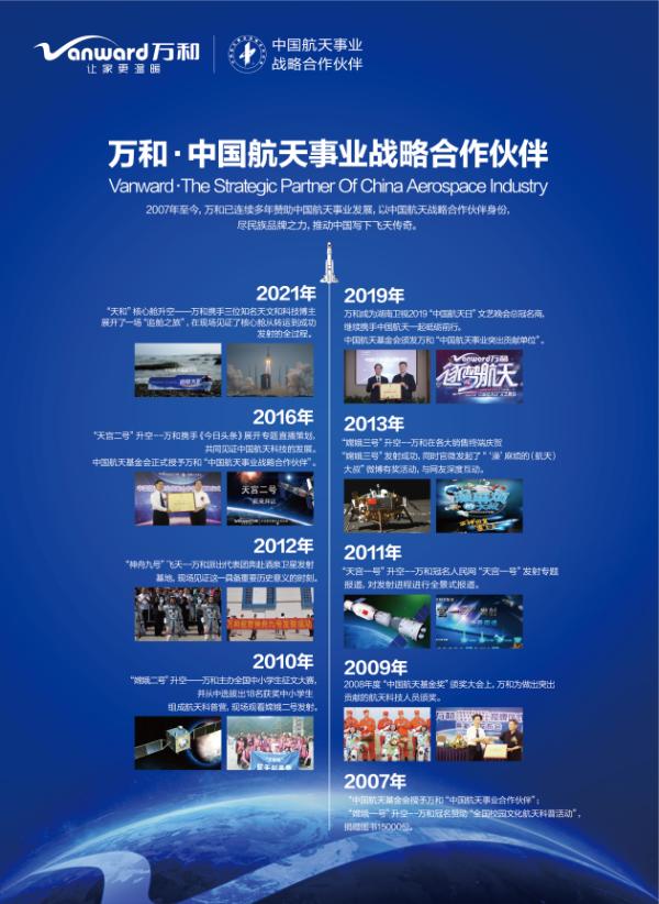 神舟十二号载人飞船成功发射万和助力中国航天圆梦
