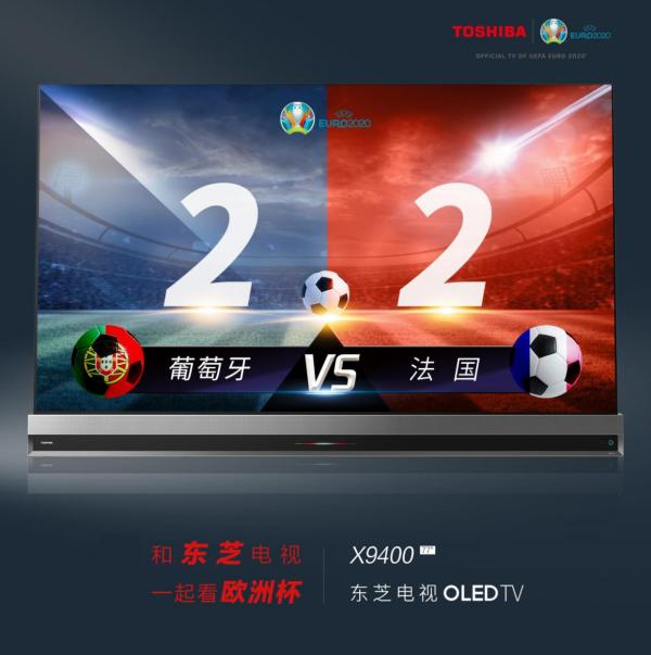 葡法携手晋级,东芝电视带你盘点欧洲杯小组赛