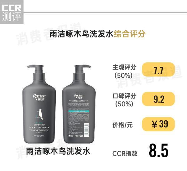 """去屑洗发水体验、口碑报告:去屑好评率高达93%,消费者表示""""像啄木鸟一样,将头屑吃光"""""""