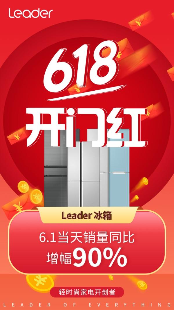 当Leader冰箱戳中年轻人痛点!618首日实现业绩同比增长90%