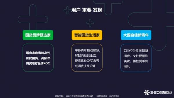 国货国潮焕发新生机 360智慧商业发布《国货新消费洞察报告》