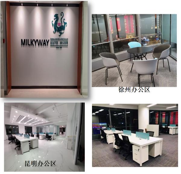 密尔克卫马龙国华昆明办公室、徐州办公室喜迎乔迁