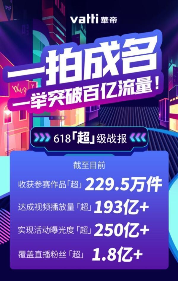 618回顾:华帝巩固行业领先地位 流量与销量双重丰收