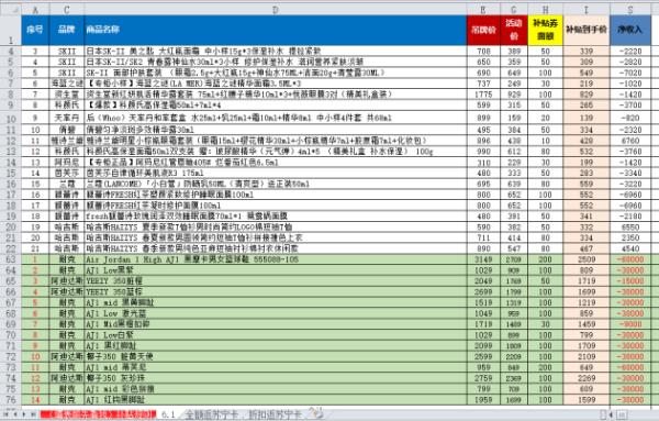 618首波爆发日,苏宁奥莱大牌尖货补贴杀出重围