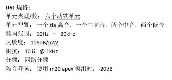 感受真正好声音- 64 AUDIO U6T中国地区发布