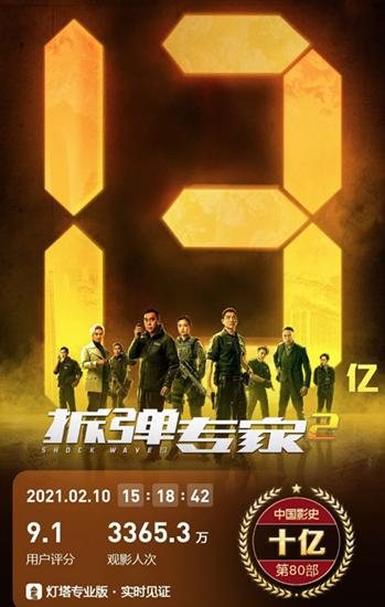 尚乘数字媒体与TVB合作推出年度重头剧《刑侦日记》