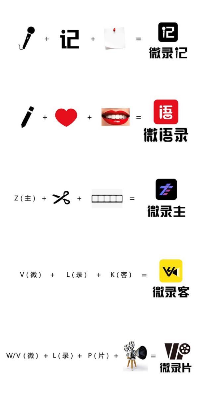 微录官方发布五大创新子品牌