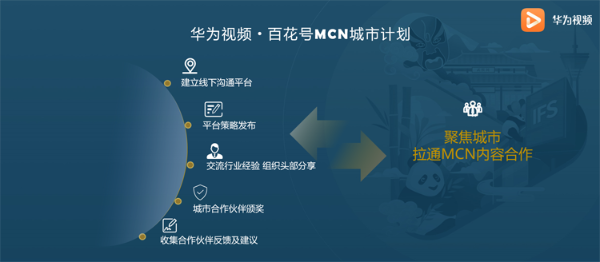 华为视频·百花号MCN城市计划成都开幕 优质MCN+达人百花竞芳