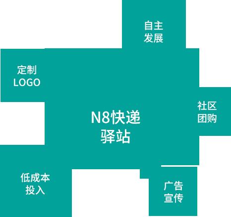 蚁蚕N8快递驿站系统正式开源,邀您体验