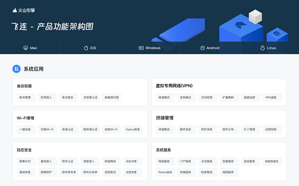 """火山引擎发布""""飞连"""" 助力企业安全高效办公"""