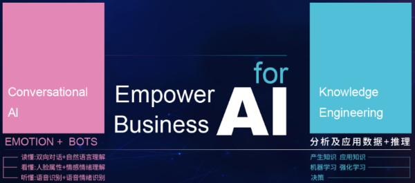 竹间智能在WAIC 2021:认知智能助推企业变革