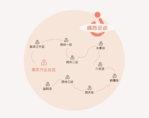 橘西产后康复扬州又添新店,江都店盛大开业!