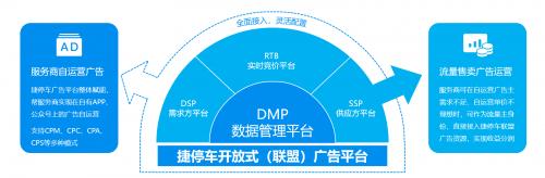 """重庆马道传媒签约捷停车服务商,挖掘""""线上+线下""""融合价值"""